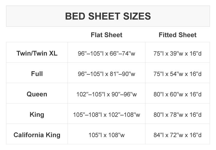 Bed sheets measurement